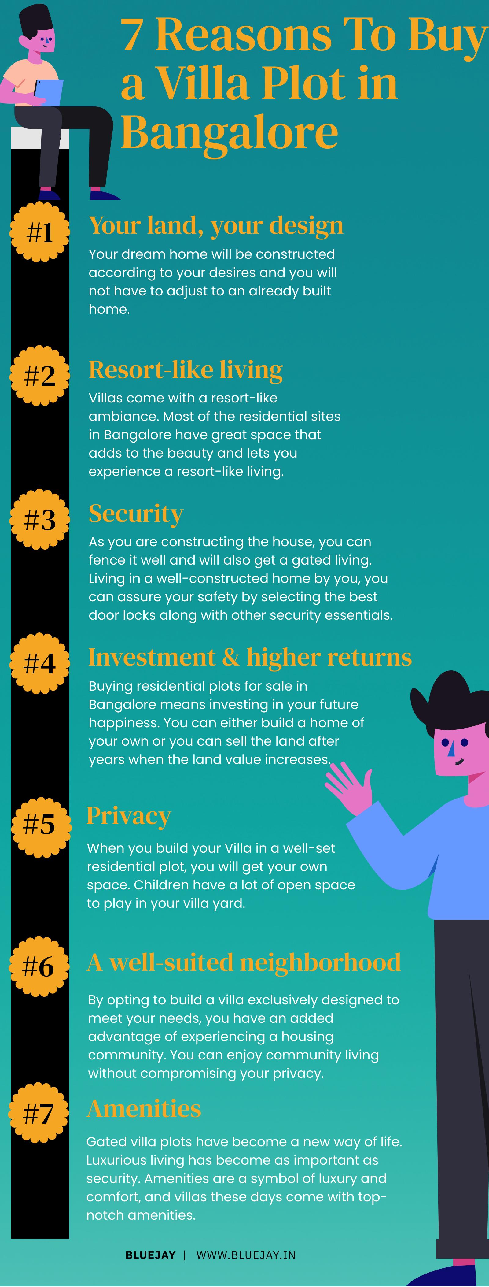 7 Reasons To Buy a Villa Plot in Bangalore